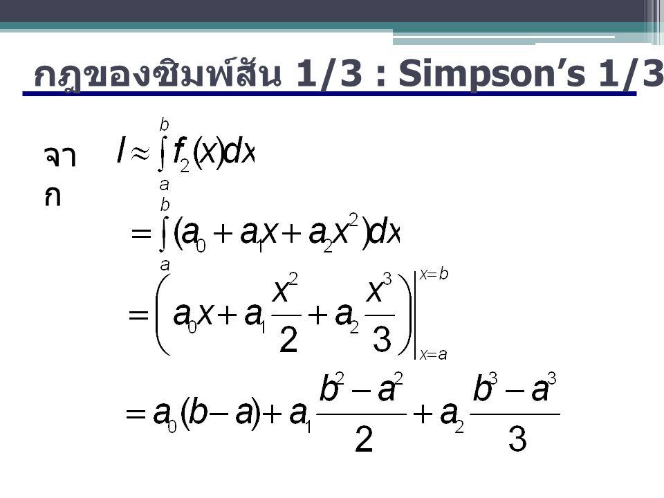 กฎของซิมพ์สัน 1/3 : Simpson's 1/3-Rule จา ก