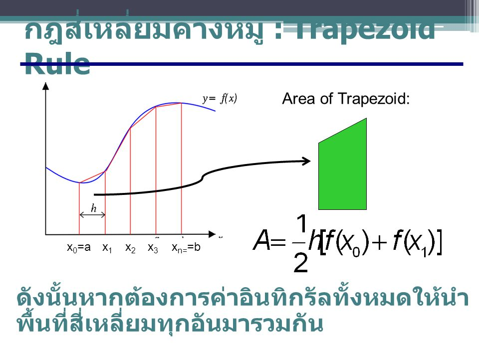 กฎสี่เหลี่ยมคางหมู : Trapezoid Rule x 0 =ax1x1 x2x2 x3x3 x n= =b Area of Trapezoid: ดังนั้นหากต้องการค่าอินทิกรัลทั้งหมดให้นำ พื้นที่สี่เหลี่ยมทุกอันม
