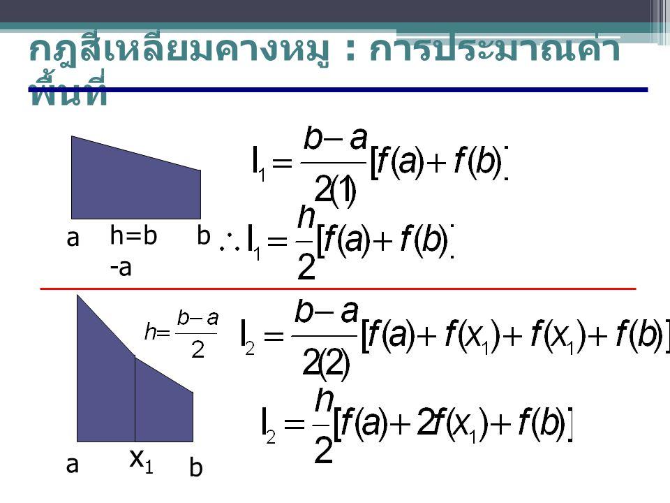 ตัวอย่าง จงประมาณค่าอินทิกรัลต่อไปนี้โดยใช้วิธีกฏ สี่เหลี่ยมคางหมู โดยใช้ n = 4 และ n = 8 ( ให้ตอบเป็น ทศนิยม 4 ตำแหน่ง )