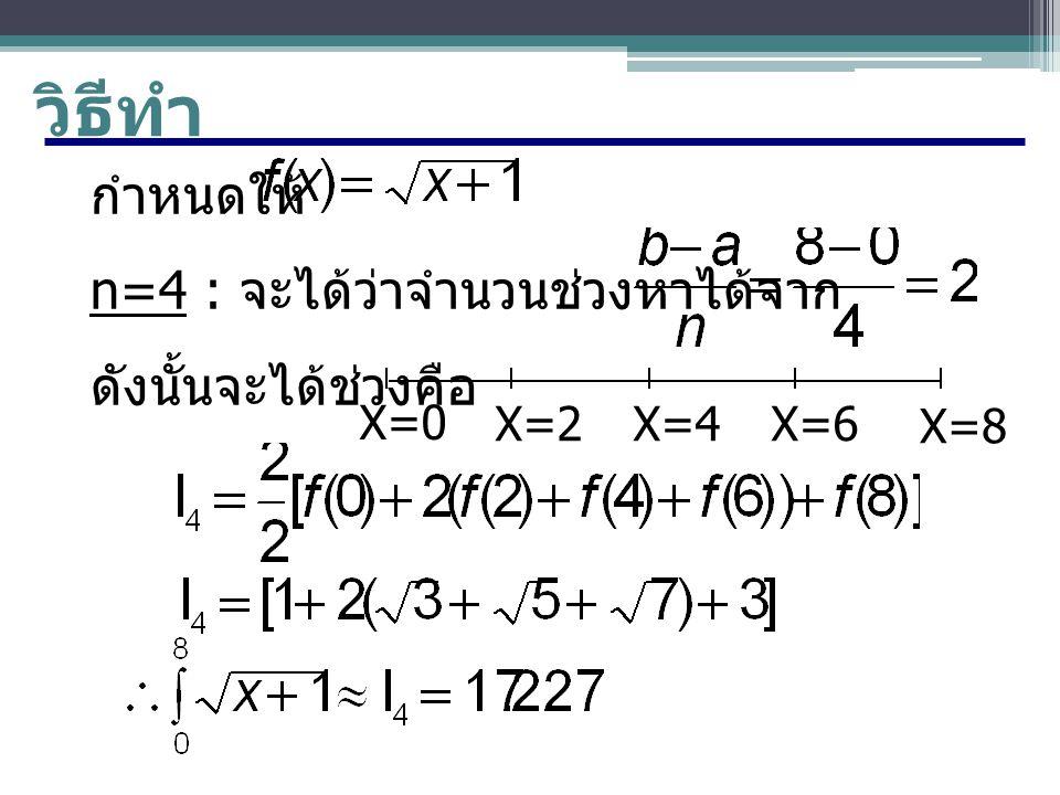 วิธีทำ กำหนดให้ n=4 : จะได้ว่าจำนวนช่วงหาได้จาก ดังนั้นจะได้ช่วงคือ X=0 X=8 X=2X=4X=6