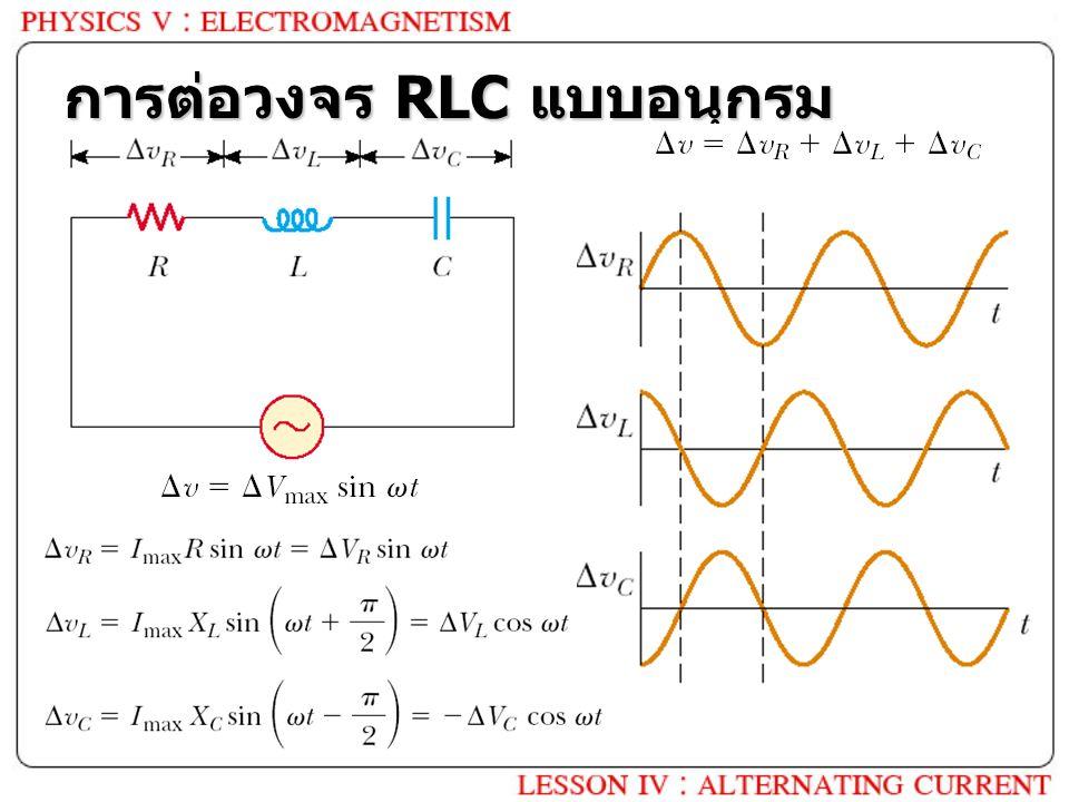 การต่อวงจร RLC แบบอนุกรม