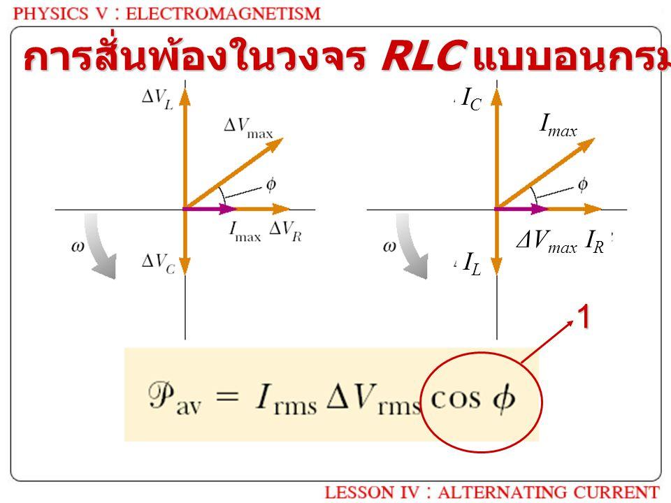 การสั่นพ้องในวงจร RLC แบบอนุกรมและขนาน ICIC ILIL I max ΔV max IRIR 1
