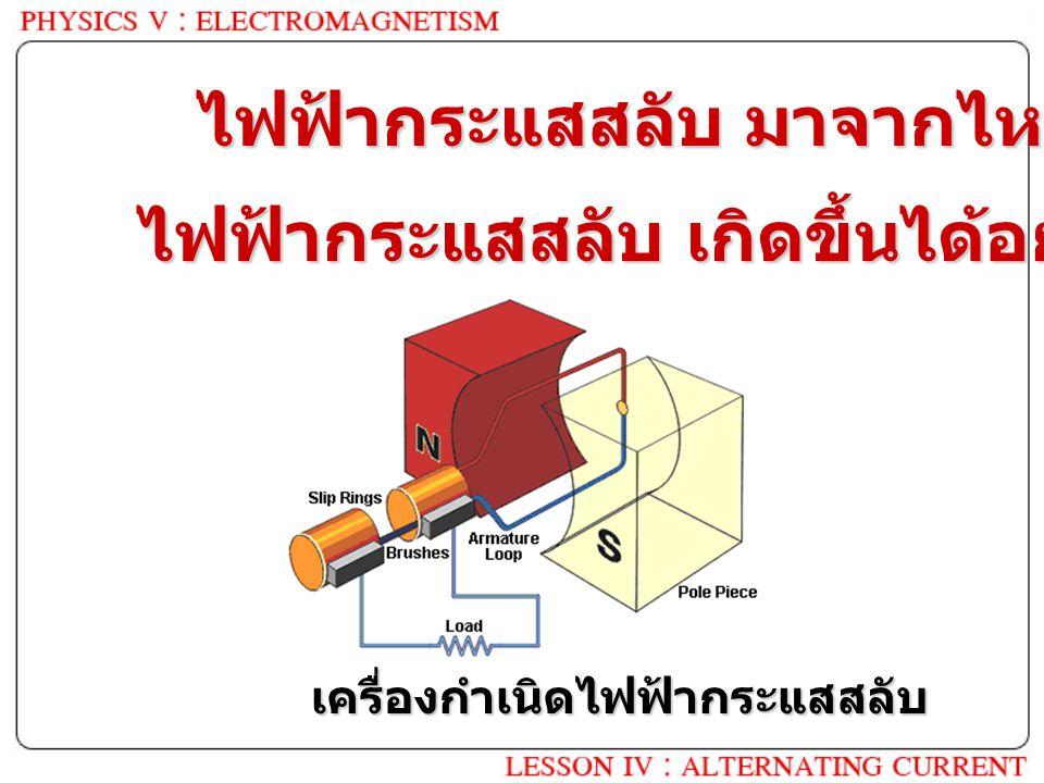 ไฟฟ้ากระแสสลับ มาจากไหน ? ไฟฟ้ากระแสสลับ เกิดขึ้นได้อย่างไร ? เครื่องกำเนิดไฟฟ้ากระแสสลับ