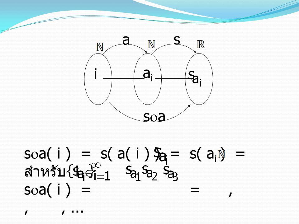 sasa i aiai s a s aiai s  a( i ) = s( a( i ) ) = s( a i ) = สำหรับ i  s  a( i ) = =,,,...