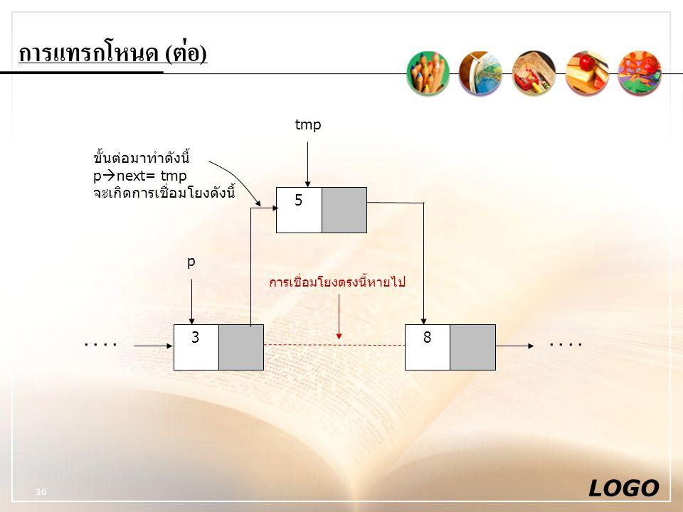 LOGO 16 การแทรกโหนด ( ต่อ ) 5 tmp 3 p 8 ขั้นต่อมาทำดังนี้ p  next= tmp จะเกิดการเชื่อมโยงดังนี้ การเชื่อมโยงตรงนี้หายไป..