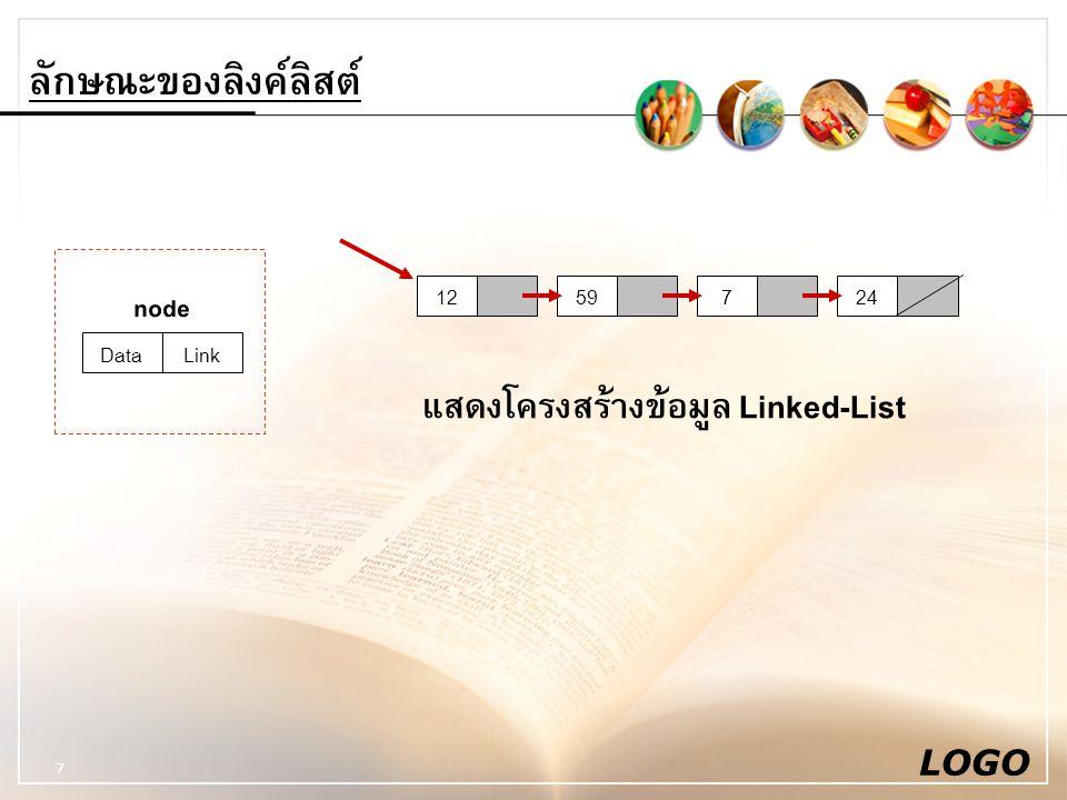 LOGO 7 ลักษณะของลิงค์ลิสต์ DataLink node 1259724 แสดงโครงสร้างข้อมูล Linked-List
