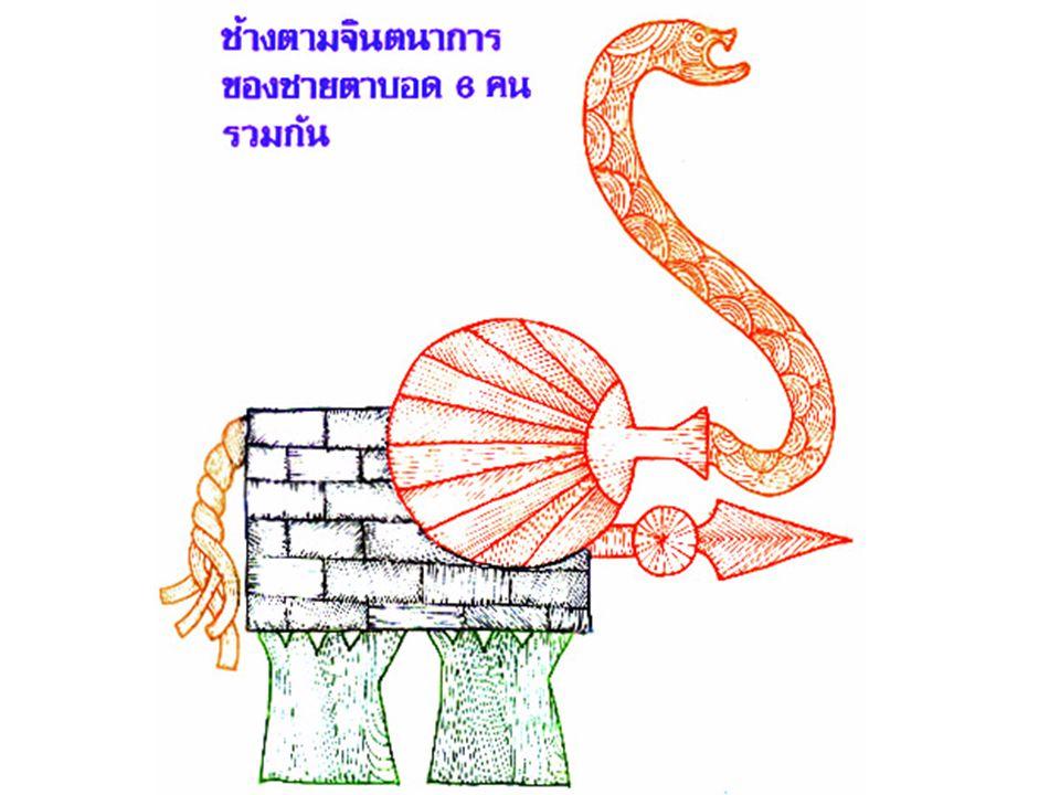 ภาพจากหนังสือประกอบ เล่มแรกของโลก ชื่อ ORBIS SENSUALIUM PICTUS