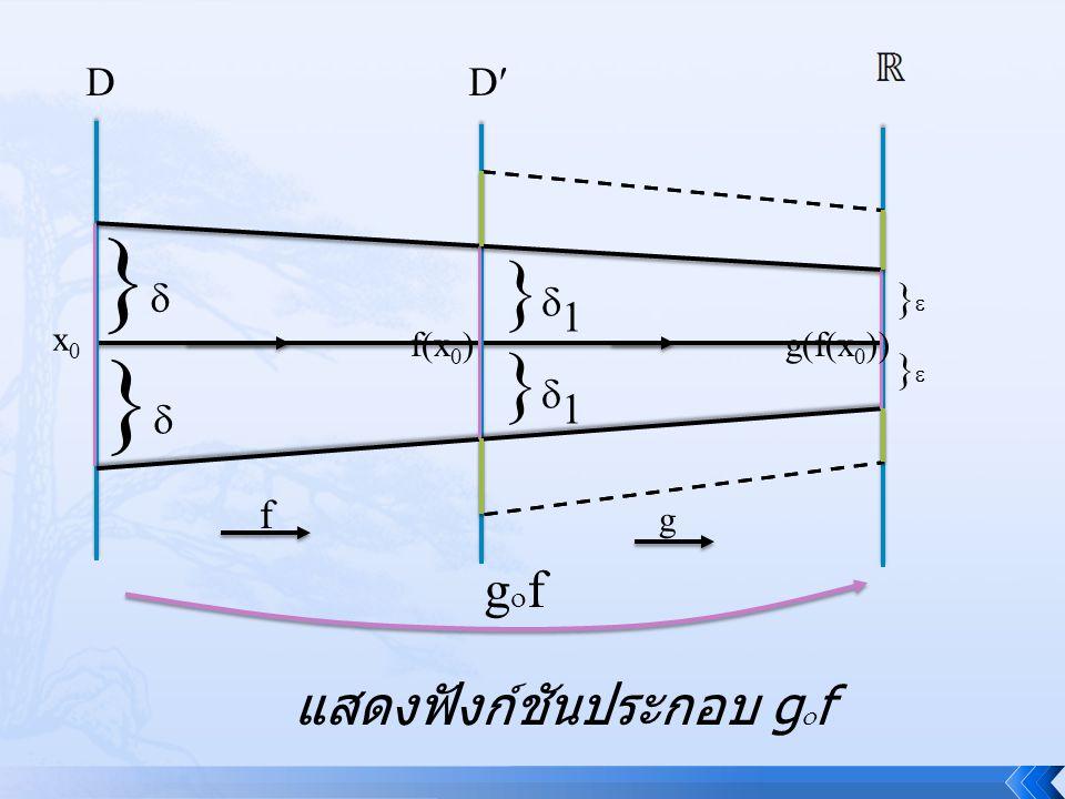 D D x0x0 f(x 0 )g(f(x 0 )) }} }1}1 }1}1 }} }} f g gfgf }} แสดงฟังก์ชันประกอบ g  f