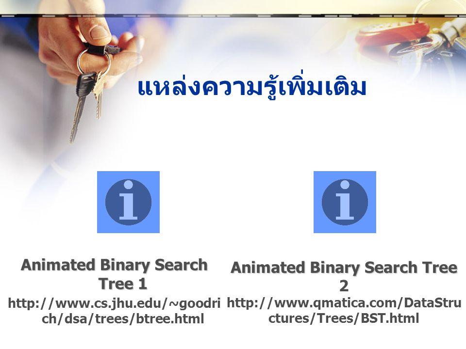 แหล่งความรู้เพิ่มเติม Animated Binary Search Tree 1 http://www.cs.jhu.edu/~goodri ch/dsa/trees/btree.html Animated Binary Search Tree Animated Binary Search Tree 2 http://www.qmatica.com/DataStru ctures/Trees/BST.html