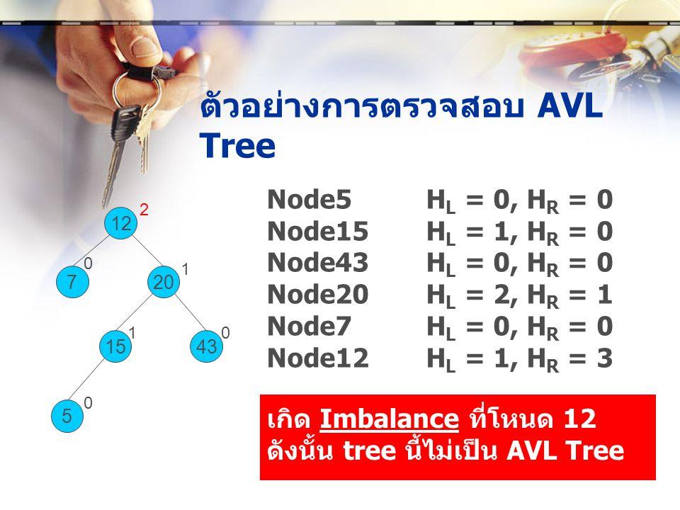 เกิด Imbalance ที่โหนด 12 ดังนั้น tree นี้ไม่เป็น AVL Tree ตัวอย่างการตรวจสอบ AVL Tree 5 12 720 1543 Node5 H L = 0, H R = 0  BF = |0 - 0| = 0 Node15 H L = 1, H R = 0  BF = |1 - 0| = 1 Node43 H L = 0, H R = 0  BF = |0 - 0| = 0 Node20 H L = 2, H R = 1  BF = |2 - 1| = 1 Node7 H L = 0, H R = 0  BF = |0 - 0| = 0 Node12 H L = 1, H R = 3  BF = |1 - 3| = 2 2 1 10 0 0