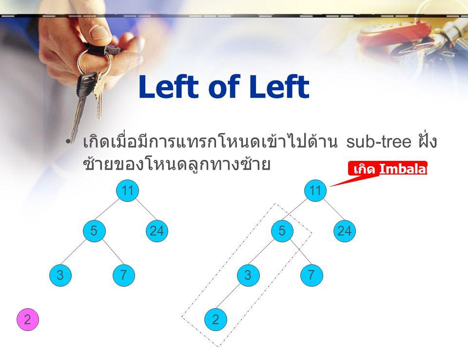 Left of Left • เกิดเมื่อมีการแทรกโหนดเข้าไปด้าน sub-tree ฝั่ง ซ้ายของโหนดลูกทางซ้าย 3 11 524 7 2 3 11 524 7 2 เกิด Imbalance