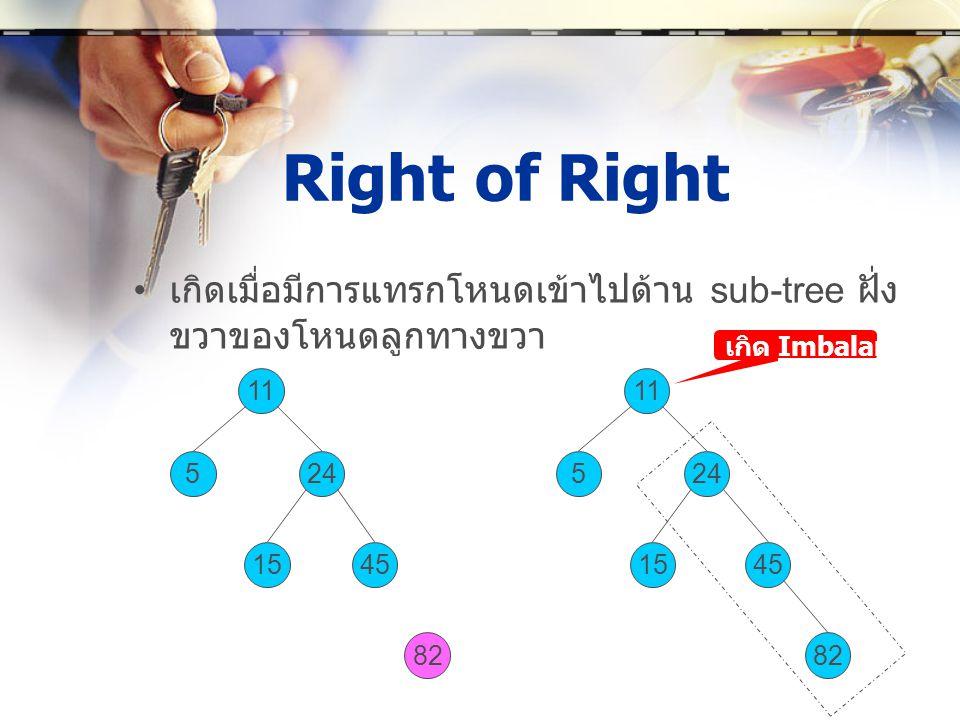 Right of Right • เกิดเมื่อมีการแทรกโหนดเข้าไปด้าน sub-tree ฝั่ง ขวาของโหนดลูกทางขวา 15 11 524 45 82 15 11 524 45 82 เกิด Imbalance