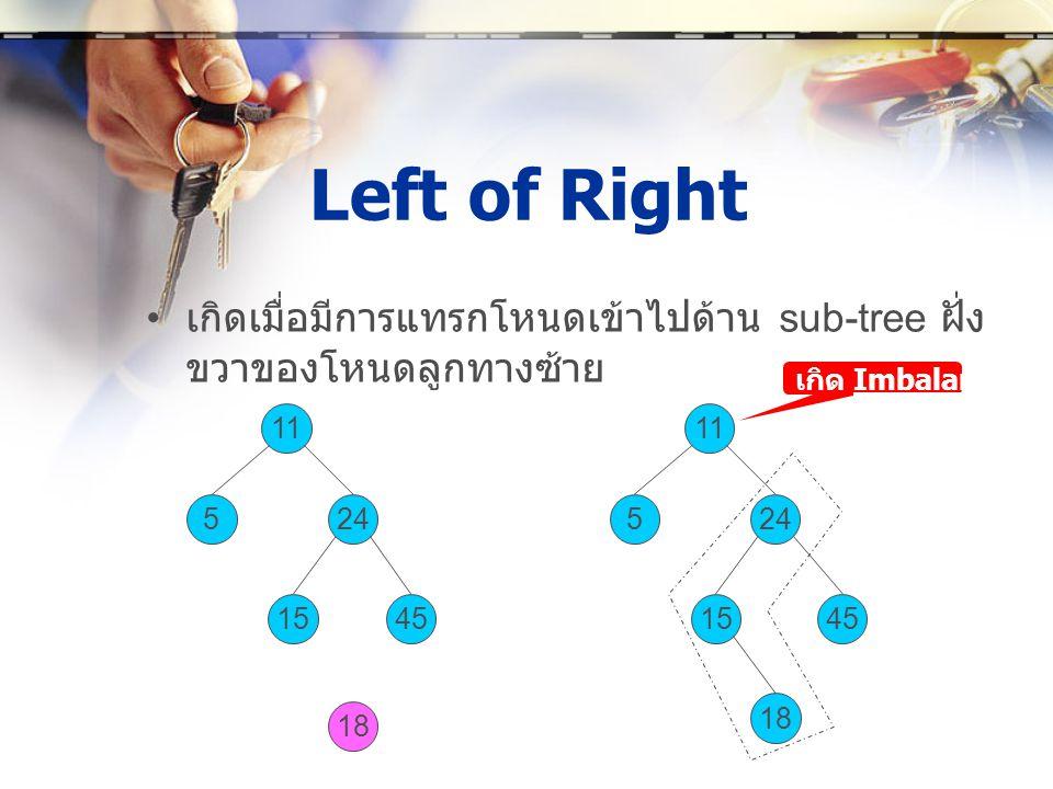 Left of Right • เกิดเมื่อมีการแทรกโหนดเข้าไปด้าน sub-tree ฝั่ง ขวาของโหนดลูกทางซ้าย 15 11 524 45 18 15 11 524 45 18 เกิด Imbalance