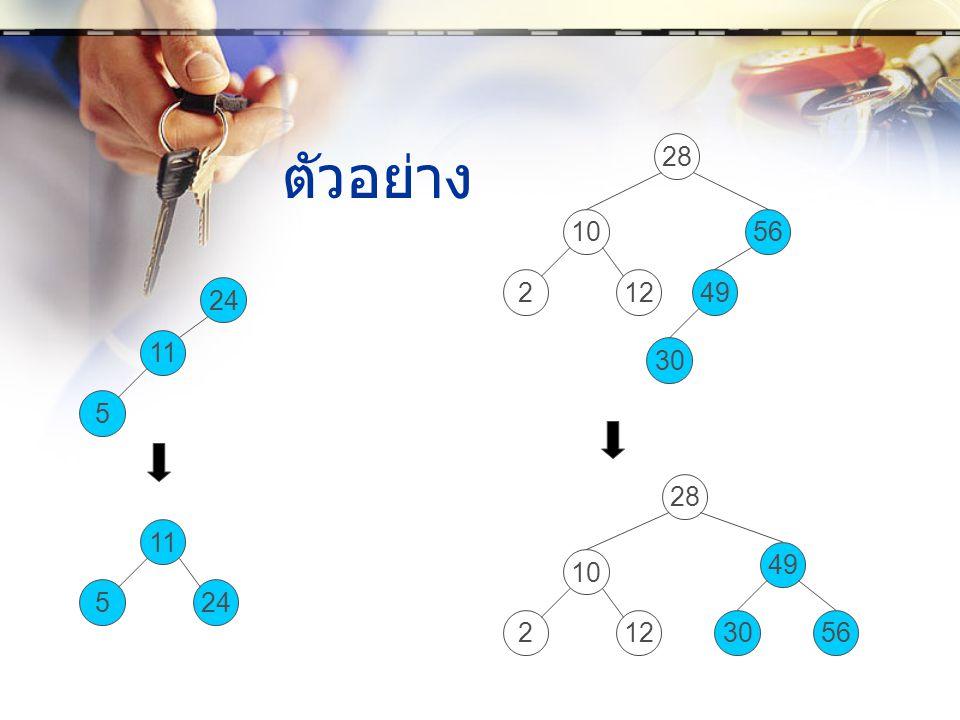 ตัวอย่าง 11 5 24 11 524 10 212 28 56 49 30 10 212 28 56 49 30