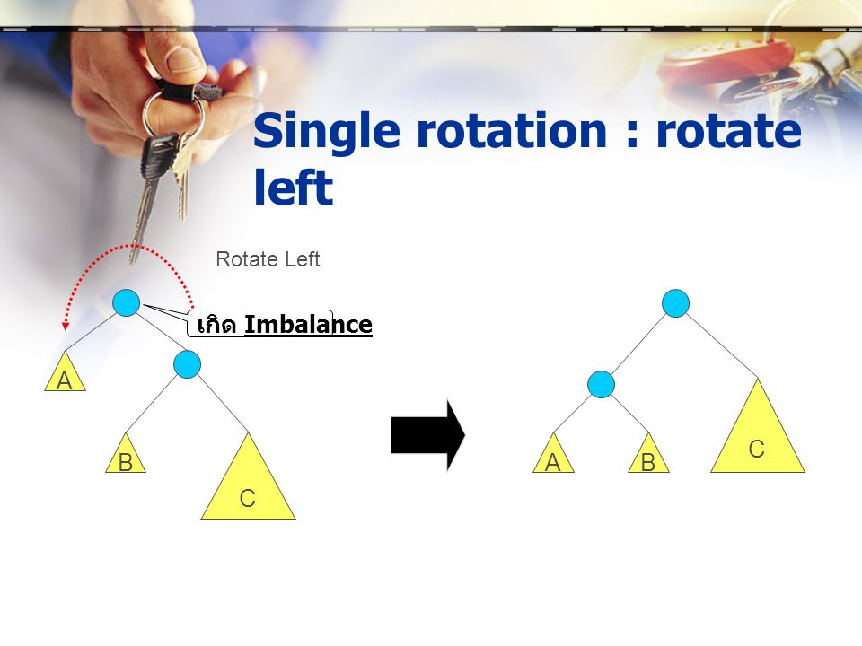 Single rotation : rotate left C A B C A B Rotate Left เกิด Imbalance