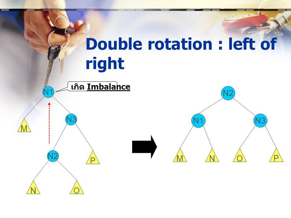 Double rotation : left of right N3 N2 P ON N1 M N2 M NO N3 P เกิด Imbalance