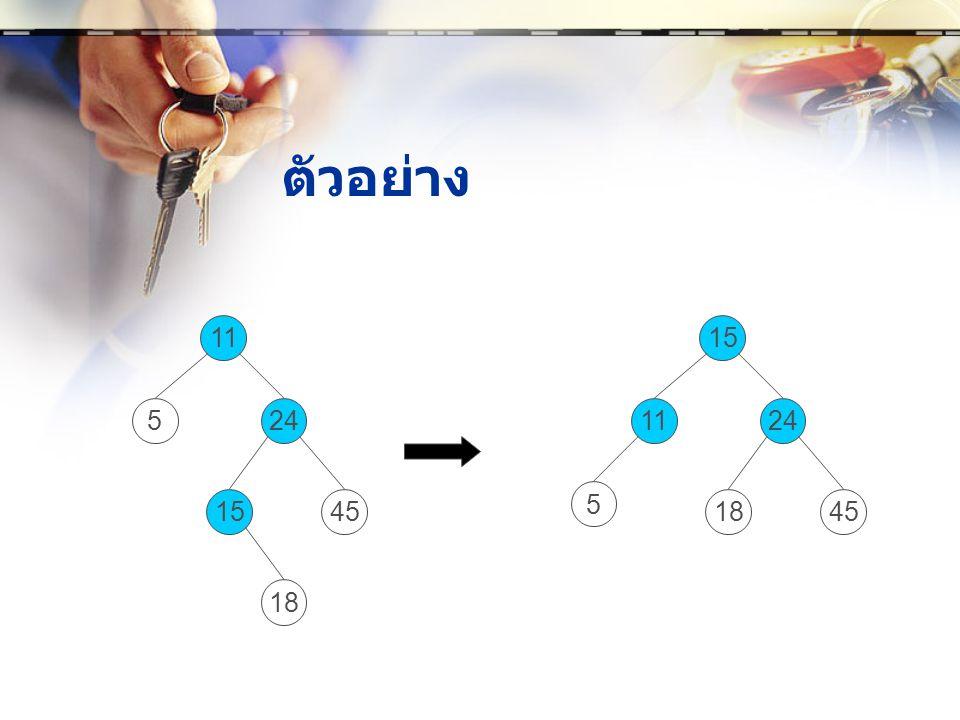 ตัวอย่าง 15 11 524 45 18 15 1124 45 5