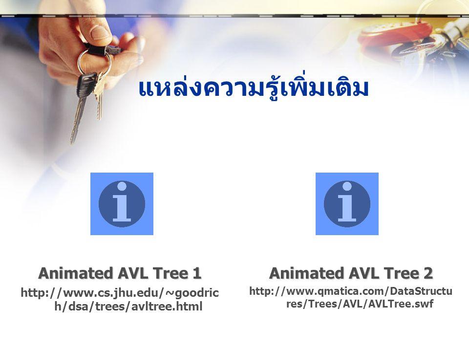 แหล่งความรู้เพิ่มเติม Animated AVL Tree 1 http://www.cs.jhu.edu/~goodric h/dsa/trees/avltree.html Animated AVL Tree 2 http://www.qmatica.com/DataStruc