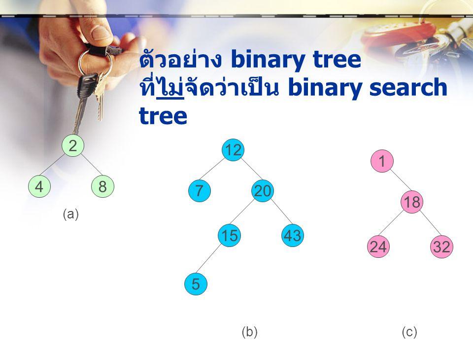 ตัวอย่าง binary tree ที่ไม่จัดว่าเป็น binary search tree 5 12 720 1543 1 18 32 24 (a) (c) 2 48 (b)