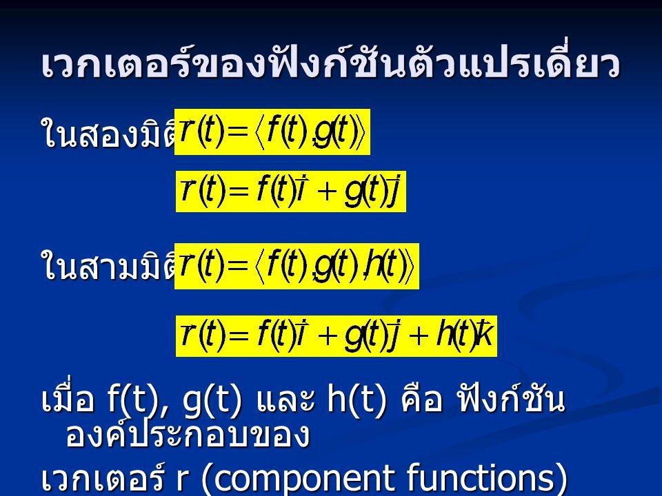 เวกเตอร์ของฟังก์ชันตัวแปรเดี่ยว ในสองมิติในสามมิติ เมื่อ f(t), g(t) และ h(t) คือ ฟังก์ชัน องค์ประกอบของ เวกเตอร์ r (component functions)