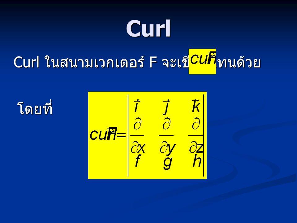 Curl Curl ในสนามเวกเตอร์ F จะเขียนแทนด้วย โดยที่