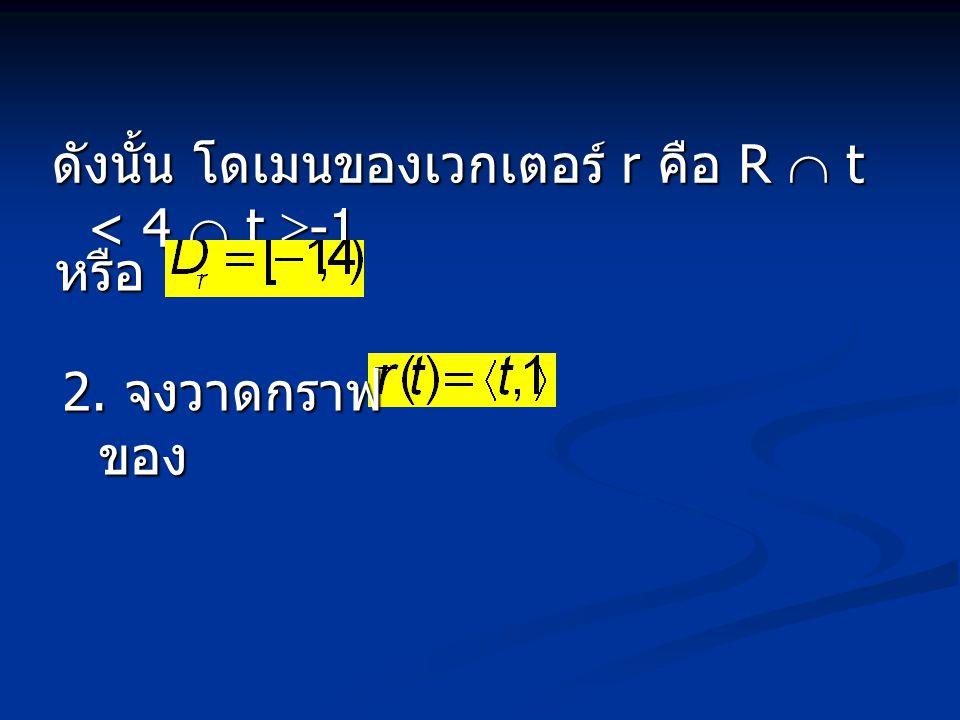 ดังนั้น โดเมนของเวกเตอร์ r คือ R  t < 4  t  -1 2. จงวาดกราฟ ของ หรือ