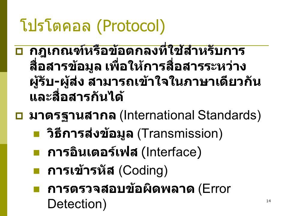 14  กฎเกณฑ์หรือข้อตกลงที่ใช้สำหรับการ สื่อสารข้อมูล เพื่อให้การสื่อสารระหว่าง ผู้รับ - ผู้ส่ง สามารถเข้าใจในภาษาเดียวกัน และสื่อสารกันได้  มาตรฐานสากล (International Standards)  วิธีการส่งข้อมูล (Transmission)  การอินเตอร์เฟส (Interface)  การเข้ารหัส (Coding)  การตรวจสอบข้อผิดพลาด (Error Detection) โปรโตคอล (Protocol)