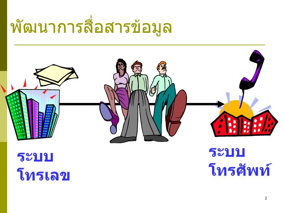 2 พัฒนาการสื่อสารข้อมูล ระบบ โทรเลข ระบบ โทรศัพท์