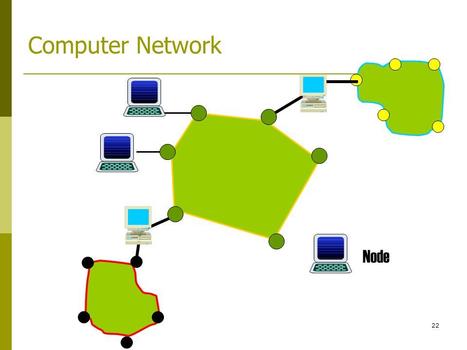 22 Computer Network Node