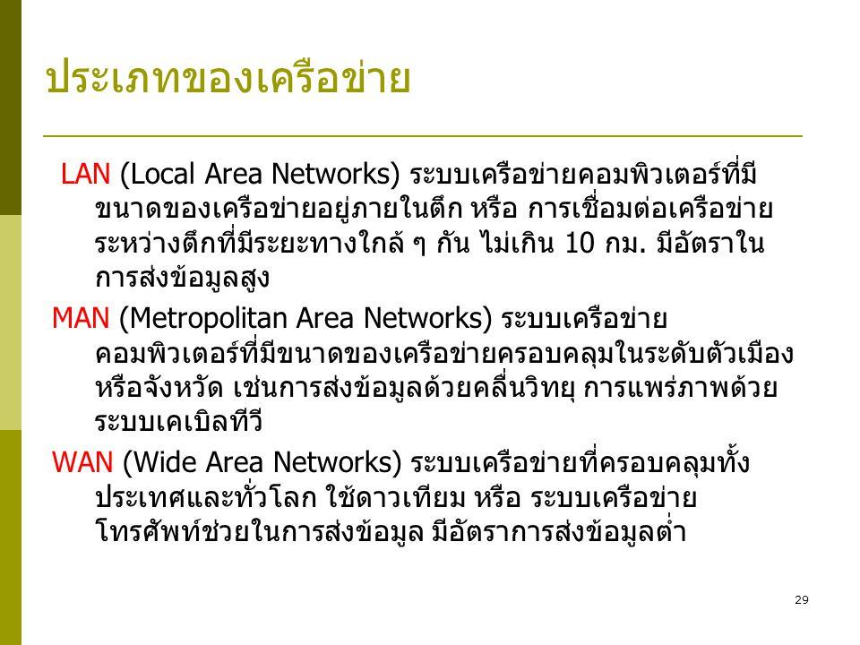 29 ประเภทของเครือข่าย LAN (Local Area Networks) ระบบเครือข่ายคอมพิวเตอร์ที่มี ขนาดของเครือข่ายอยู่ภายในตึก หรือ การเชื่อมต่อเครือข่าย ระหว่างตึกที่มีระยะทางใกล้ ๆ กัน ไม่เกิน 10 กม.
