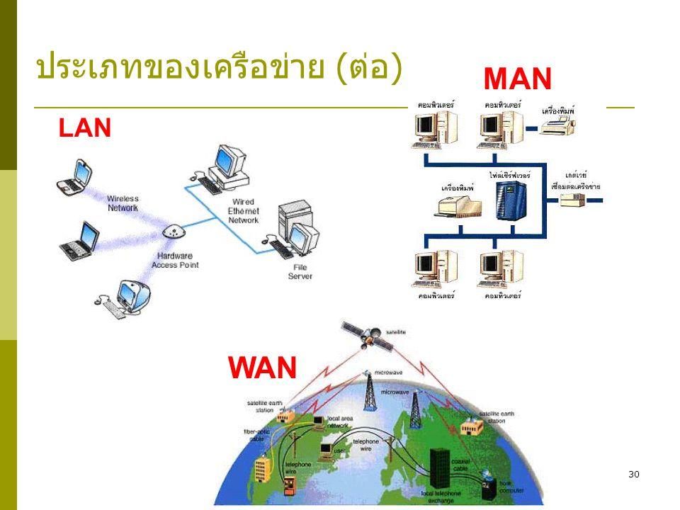 30 ประเภทของเครือข่าย (ต่อ) LAN MAN WAN