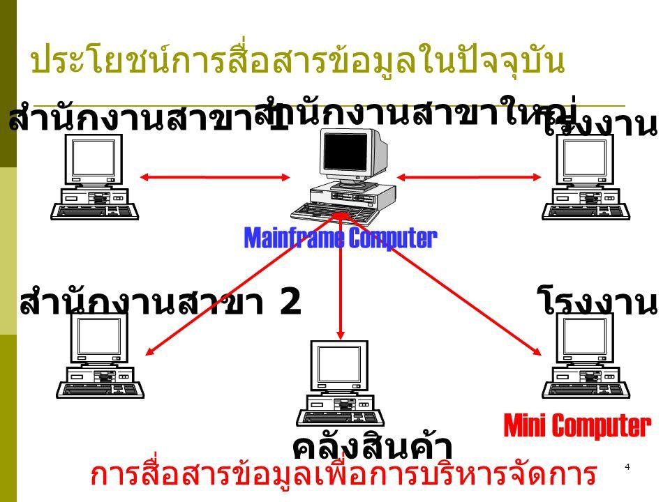 4 การสื่อสารข้อมูลเพื่อการบริหารจัดการ สำนักงานสาขาใหญ่ โรงงาน 1 โรงงาน 2 คลังสินค้า สำนักงานสาขา 2 สำนักงานสาขา 1 Mini Computer Mainframe Computer ประโยชน์การสื่อสารข้อมูลในปัจจุบัน