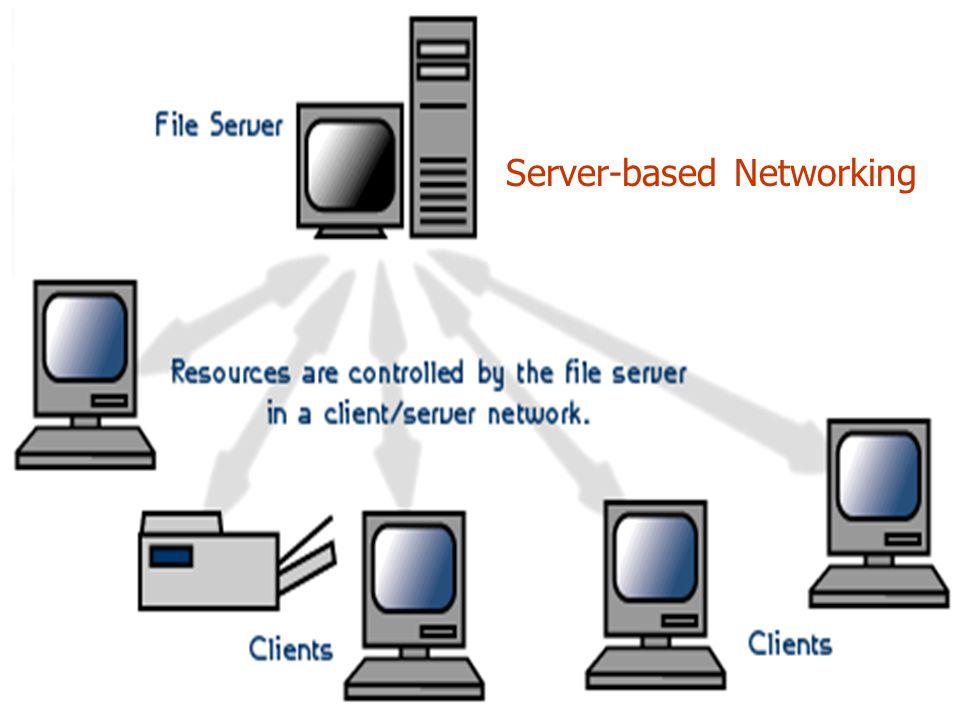 45 Server-based networking Server-based Networking