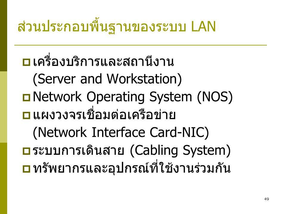 49 ส่วนประกอบพื้นฐานของระบบ LAN  เครื่องบริการและสถานีงาน (Server and Workstation)  Network Operating System (NOS)  แผงวงจรเชื่อมต่อเครือข่าย (Network Interface Card-NIC)  ระบบการเดินสาย (Cabling System)  ทรัพยากรและอุปกรณ์ที่ใช้งานร่วมกัน