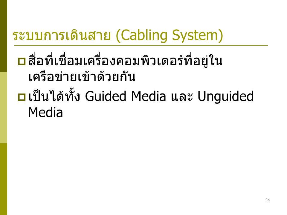 54 ระบบการเดินสาย (Cabling System)  สื่อที่เชื่อมเครื่องคอมพิวเตอร์ที่อยู่ใน เครือข่ายเข้าด้วยกัน  เป็นได้ทั้ง Guided Media และ Unguided Media