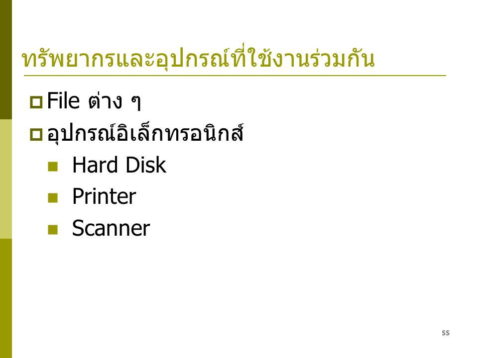 55 ทรัพยากรและอุปกรณ์ที่ใช้งานร่วมกัน  File ต่าง ๆ  อุปกรณ์อิเล็กทรอนิกส์  Hard Disk  Printer  Scanner