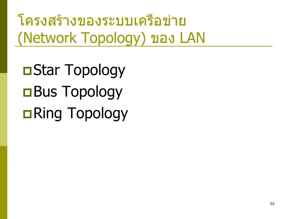 56 โครงสร้างของระบบเครือข่าย (Network Topology) ของ LAN  Star Topology  Bus Topology  Ring Topology