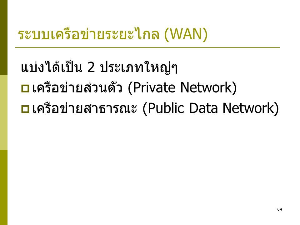 64 ระบบเครือข่ายระยะไกล (WAN) แบ่งได้เป็น 2 ประเภทใหญ่ๆ  เครือข่ายส่วนตัว (Private Network)  เครือข่ายสาธารณะ (Public Data Network)
