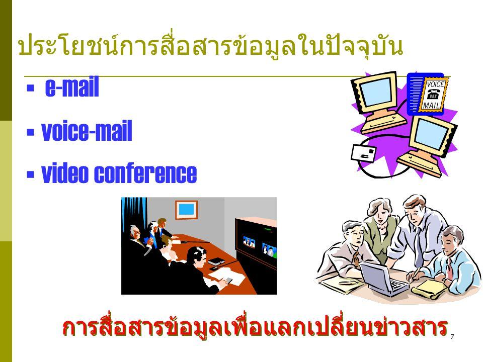 7  e-mail  voice-mail  video conference ประโยชน์การสื่อสารข้อมูลในปัจจุบัน การสื่อสารข้อมูลเพื่อแลกเปลี่ยนข่าวสาร
