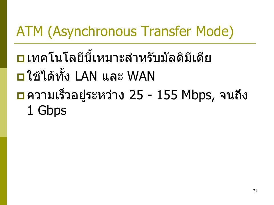 71 ATM (Asynchronous Transfer Mode)  เทคโนโลยีนี้เหมาะสำหรับมัลติมีเดีย  ใช้ได้ทั้ง LAN และ WAN  ความเร็วอยู่ระหว่าง 25 - 155 Mbps, จนถึง 1 Gbps