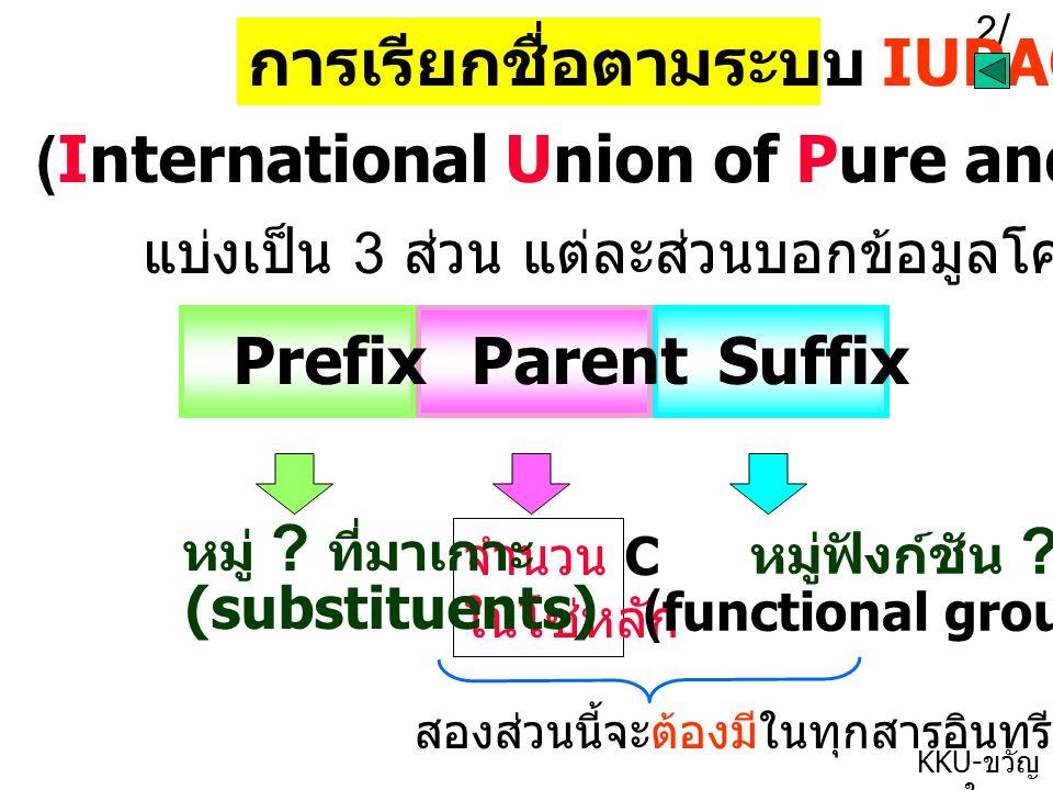 2/72/7 การเรียกชื่อตามระบบ IUPAC (International Union of Pure and Applied Chemistry) Parent PrefixSuffix จำนวน C ในโซ่หลัก หมู่ .