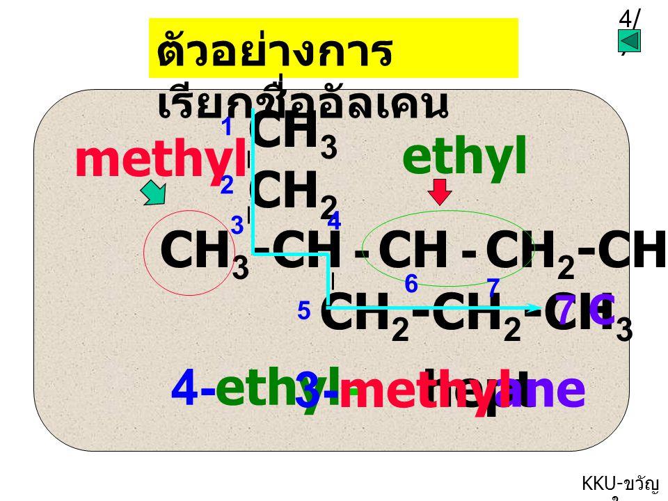 4/74/7 KKU- ขวัญ ใจ ตัวอย่างการ เรียกชื่ออัลเคน CH 3 CH 2 CH 3 -CH - CH - CH 2 -CH 3 CH 2 -CH 2 -CH 3 7 C hept ane methyl ethyl 1 2 3 4 5 6 7 4-ethyl- 3-methyl