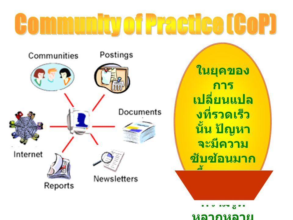 หั วใจหลักในการ ก้าวสู่การประสานการ ทำงาน และการ แลกเปลี่ยนความรู้กัน อย่างเป็นธรรมชาติ คือ ชุมชนนักปฏิบัติ (Community of Practice : CoP) ที่แต่ ละคนในชุมชนมีความ สนใจ และมี วัตถุประสงค์ร่วมกันที่จะ เข้ามาแลกเปลี่ยน ความรู้ซึ่งกันและกัน ผ่านทั้งรูปแบบที่เป็น ทางการและไม่เป็น ทางการ