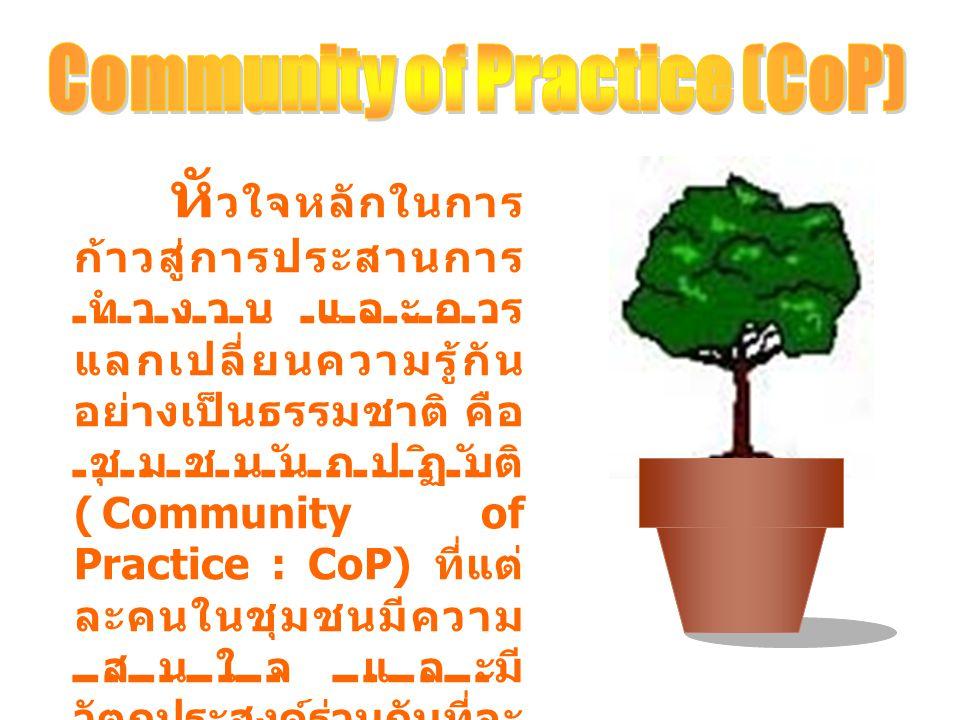 หั วใจหลักในการ ก้าวสู่การประสานการ ทำงาน และการ แลกเปลี่ยนความรู้กัน อย่างเป็นธรรมชาติ คือ ชุมชนนักปฏิบัติ (Community of Practice : CoP) ที่แต่ ละคนใ