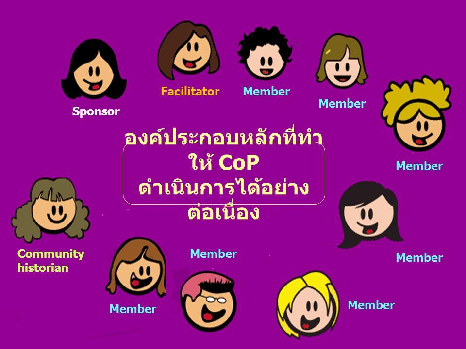 1.Sponsor คือ ผู้สนับสนุนกลุ่มเป็นศูนย์ รวมการสื่อสารภายใน CoP และ ระหว่างสมาชิก 2.