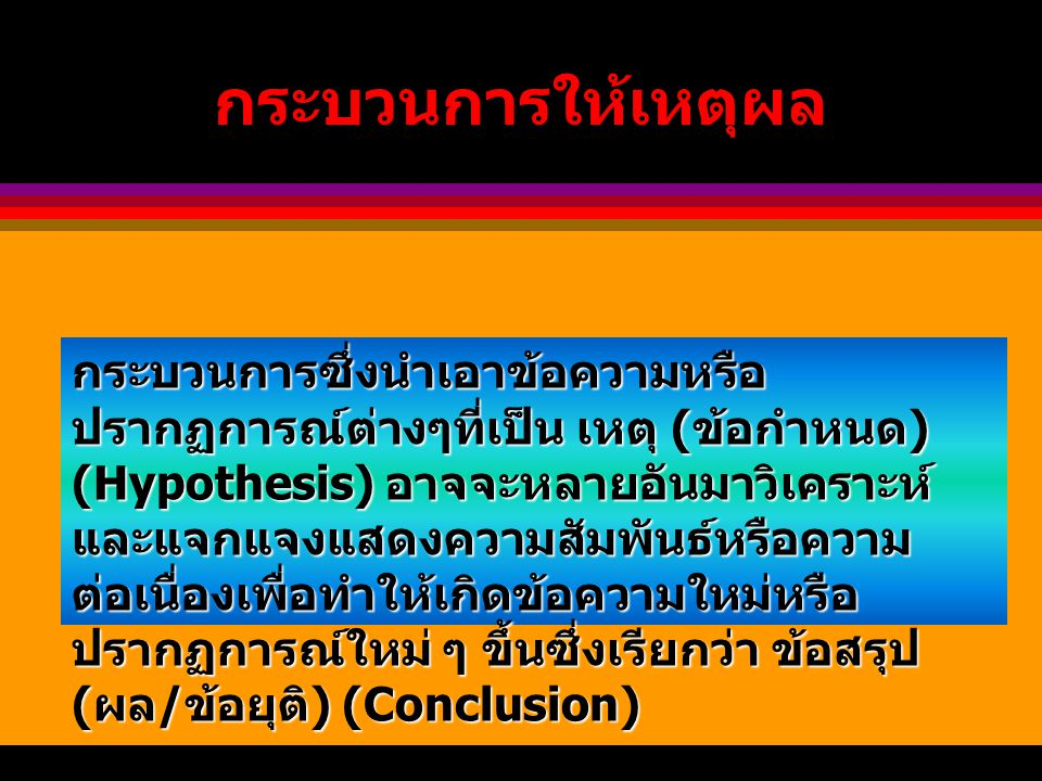 ทฤษฎีบท ข้อความที่สามารถพิสูจน์ได้ว่าเป็นจริง โดยอาศัยอนิยาม นิยาม สัจพจน์ และ ทฤษฎีบทที่มีมาก่อน