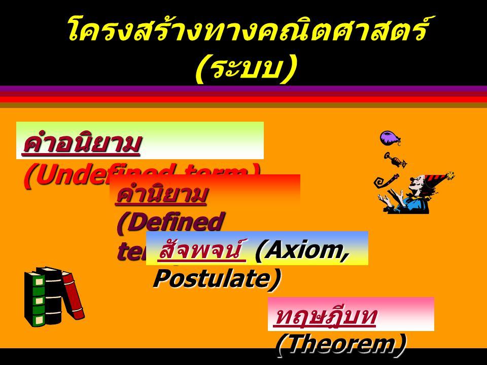 โครงสร้างทางคณิตศาสตร์ ( ระบบ ) คำอนิยาม คำอนิยาม (Undefined term) คำอนิยาม คำนิยาม คำนิยาม (Defined term) คำนิยาม สัจพจน์ สัจพจน์ (Axiom, Postulate) สัจพจน์ ทฤษฎีบท ทฤษฎีบท (Theorem) ทฤษฎีบท