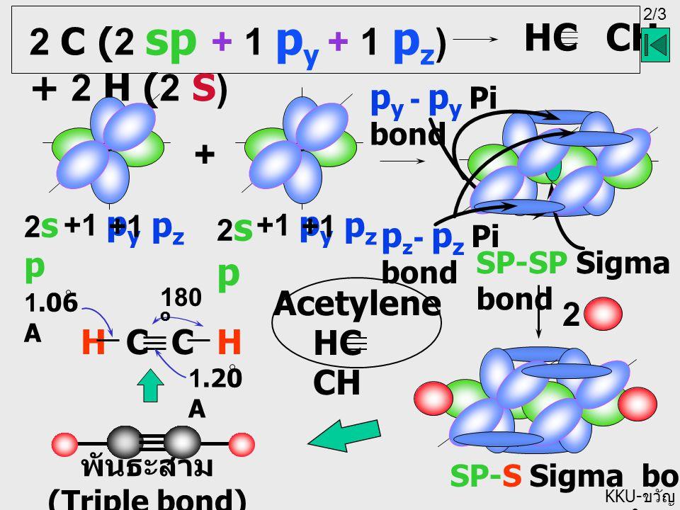 2/3 KKU- ขวัญ ใจ 2 C (2 sp + 1 p y + 1 p z ) + 2 H (2 S) 2sp2sp +1 p y +1 p z + 2sp2sp +1 p y +1 p z 2 พันธะสาม (Triple bond) HCHC HC CH SP-SP Sigma bond p y - p y Pi bond p z - p z Pi bond SP-S Sigma bond 180 o 1.20 A 1.06 A Acetylene HC CH