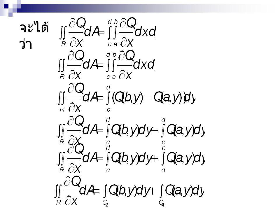 การบ้าน 1.จงหาค่าของ เมื่อ C คือเส้นโค้งปิดของวงกลม 2.
