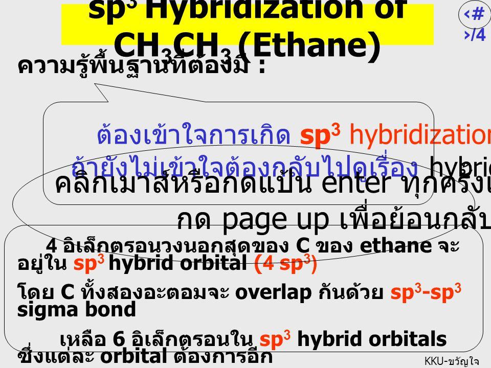 1/ 4 KKU- ขวัญใจ ต้องเข้าใจการเกิด sp 3 hybridization ก่อน ถ้ายังไม่เข้าใจต้องกลับไปดูเรื่อง hybridization 4 อิเล็กตรอนวงนอกสุดของ C ของ ethane จะ อยู่ใน sp 3 hybrid orbital (4 sp 3 ) โดย C ทั้งสองอะตอมจะ overlap กันด้วย sp 3 -sp 3 sigma bond เหลือ 6 อิเล็กตรอนใน sp 3 hybrid orbitals ซึ่งแต่ละ orbital ต้องการอีก 1 อิเล็กตรอน โดยจะ overlap กับ 6 H (6 s) ด้วย sigma bond sp 3 Hybridization of CH 3 CH 3 (Ethane) ความรู้พื้นฐานที่ต้องมี : คลิกเมาส์หรือกดแป้น enter ทุกครั้งเพื่อดูต่อไป กด page up เพื่อย้อนกลับ